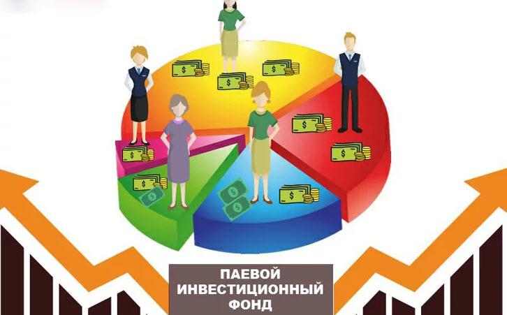 Понятие и виды ПИФов. Что такое паевой инвестиционный фонд?
