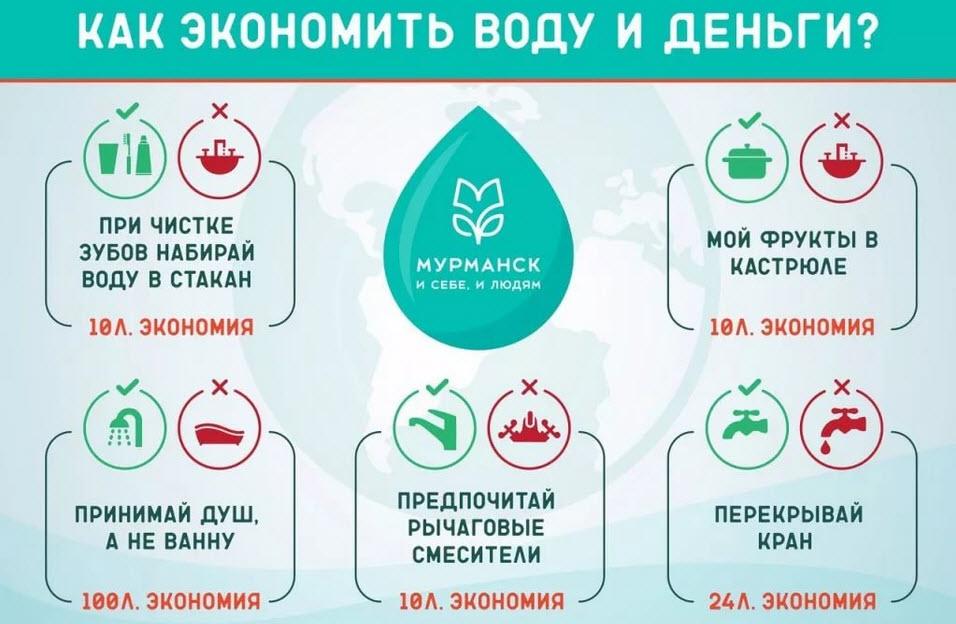 экономия на воде